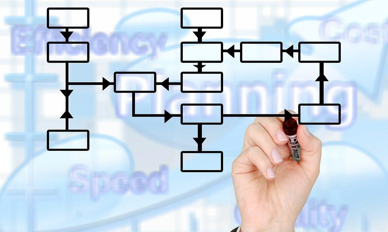 Bedrijfsprocessen serieus aanpakken